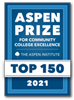 The Aspen Institute Aspen Prize for Community College Excellence Top 150 2021